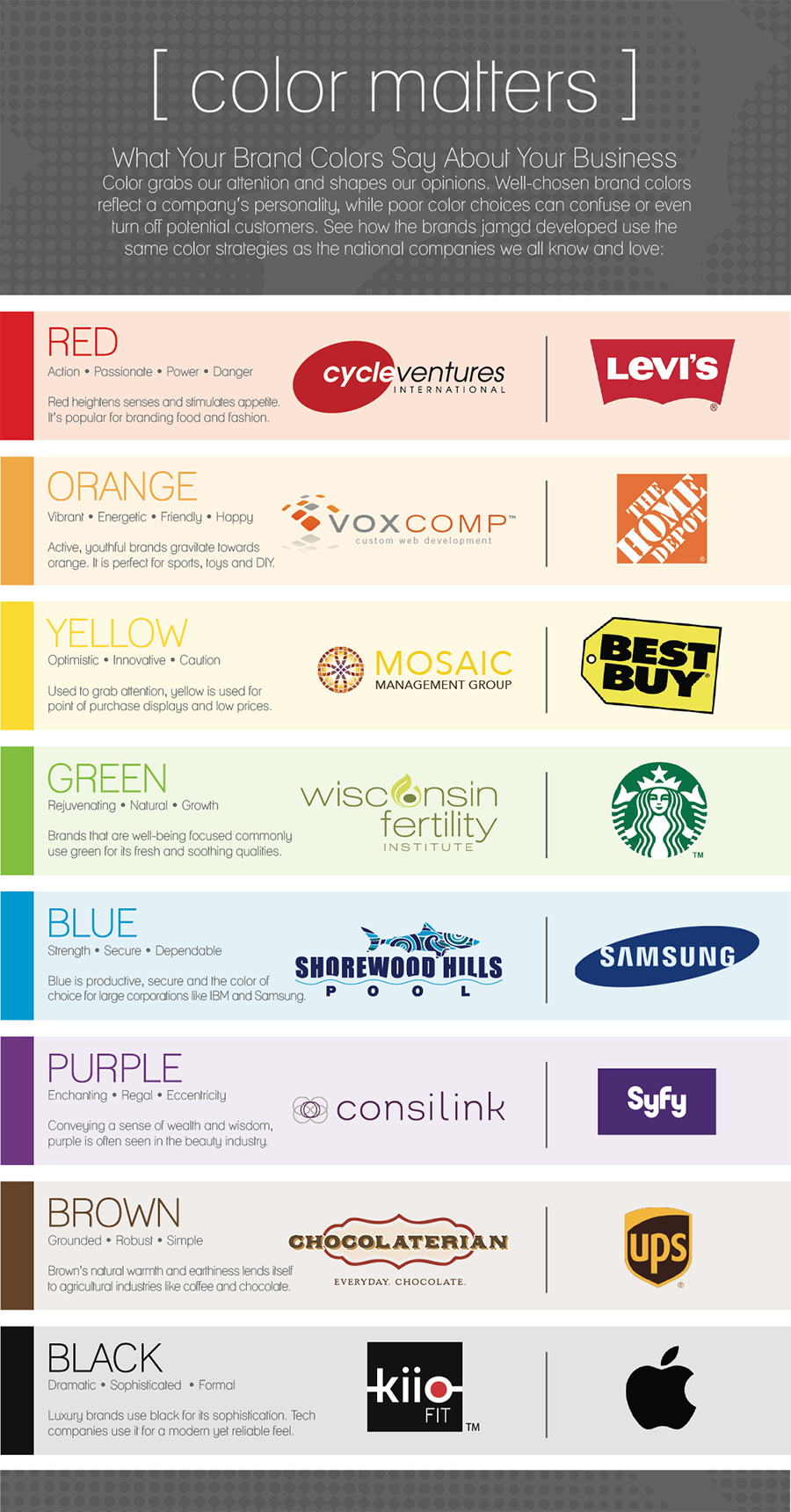 Thelogofactory Top 100 Brand Logos Designbuddy What Do Worlds Brands Have In Common